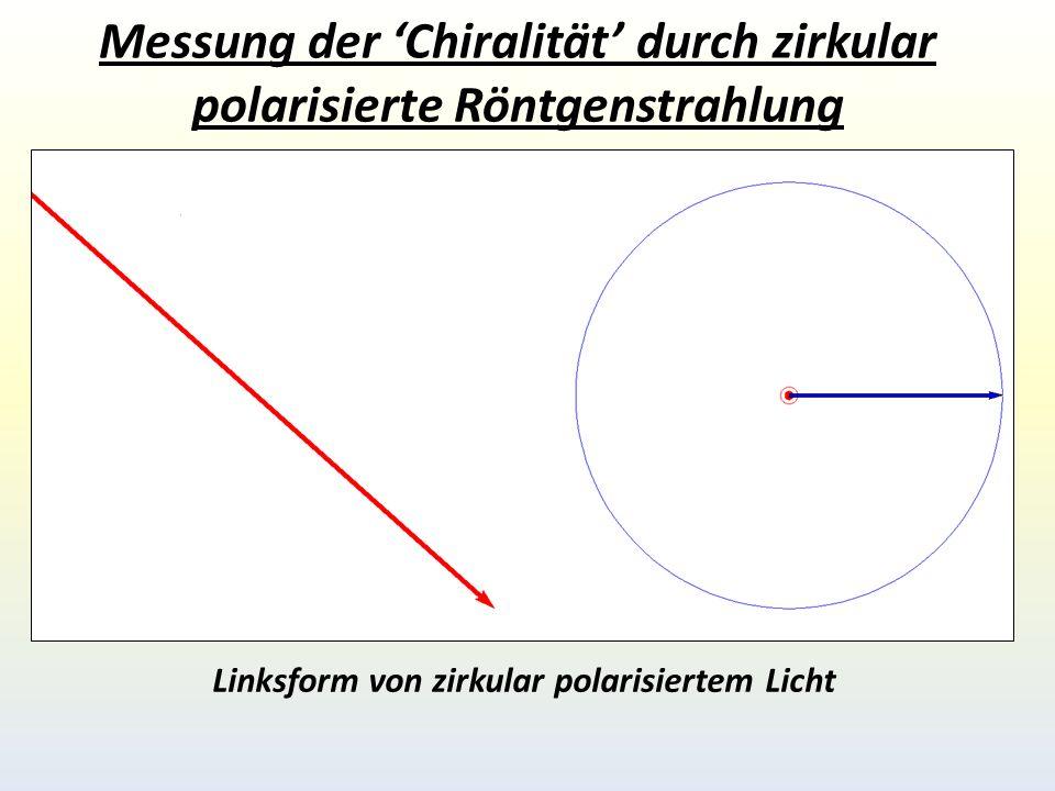 Linksform von zirkular polarisiertem Licht Messung der 'Chiralität' durch zirkular polarisierte Röntgenstrahlung