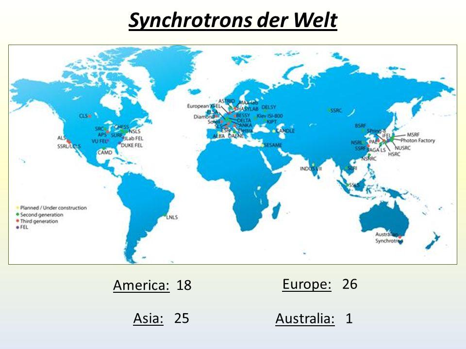 Synchrotrons der Welt Europe: 26 America: 18 Asia: 25 Australia: 1