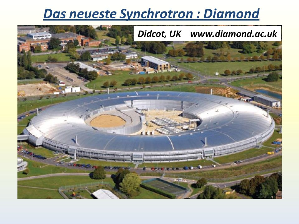 Das neueste Synchrotron : Diamond Didcot, UK www.diamond.ac.uk