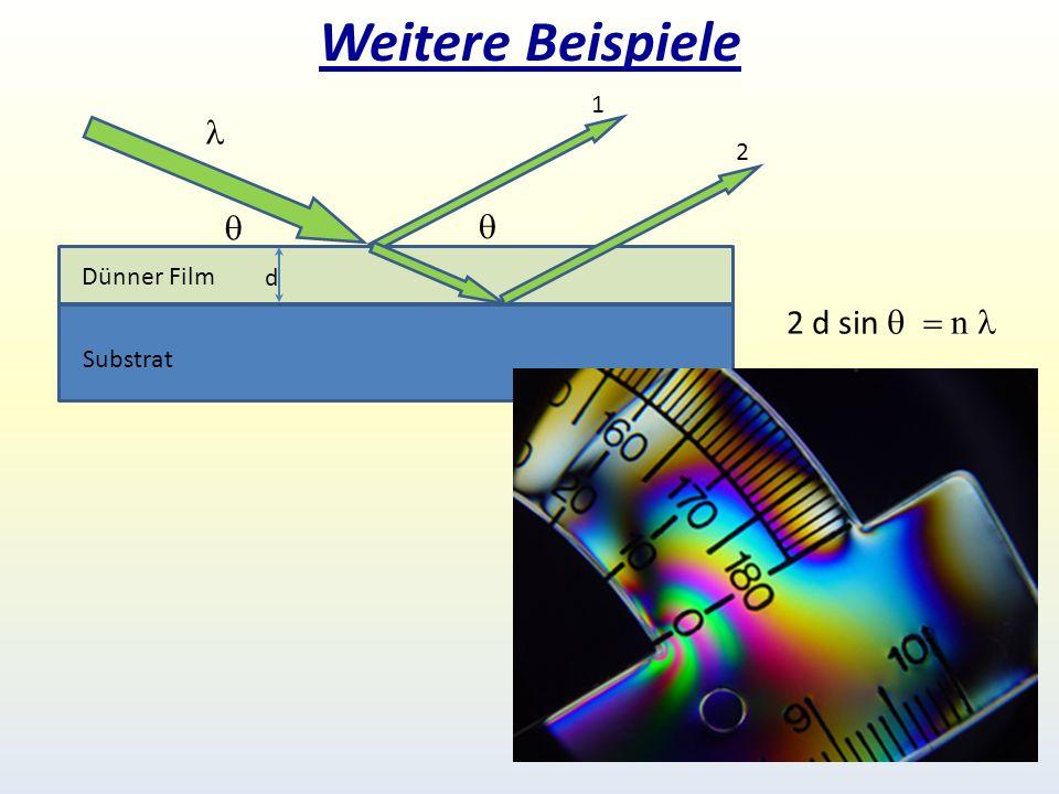 Weitere Beispiele 1 2 2 d sin  n   Substrat Dünner Film d