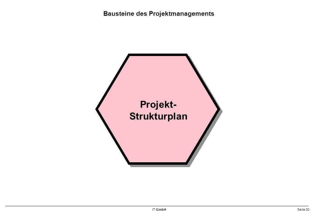 IT GmbHSeite 30 Bausteine des Projektmanagements Projekt- Strukturplan