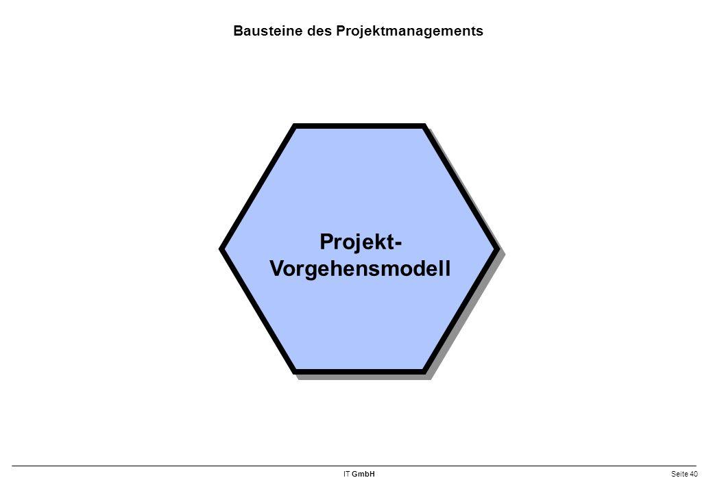 IT GmbHSeite 40 Bausteine des Projektmanagements Projekt- Vorgehensmodell