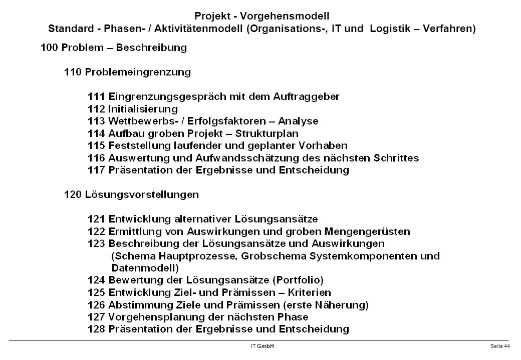 IT GmbHSeite 44 Projekt - Vorgehensmodell Standard - Phasen- / Aktivitätenmodell (Organisations-, IT und Logistik – Verfahren)