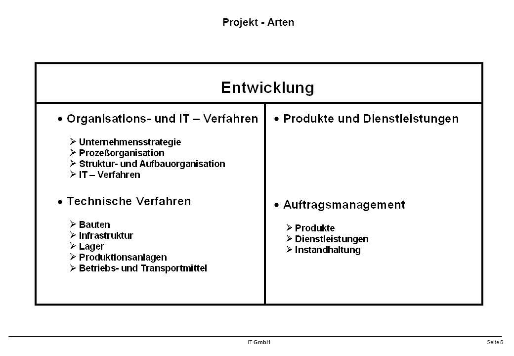 IT GmbHSeite 46 Projekt - Vorgehensmodell Standard - Phasen- / Aktivitätenmodell (Organisations- und IT – Verfahren)