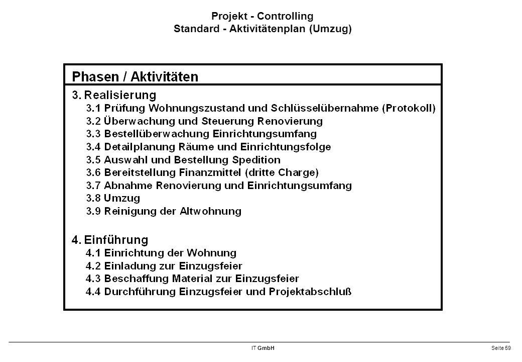 IT GmbHSeite 59 Projekt - Controlling Standard - Aktivitätenplan (Umzug)