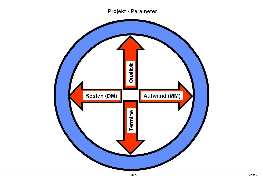 IT GmbHSeite 48 Projekt - Vorgehensmodell Standard - Phasen- / Aktivitätenmodell (Organisations- und IT – Verfahren)