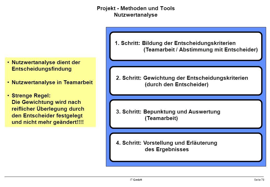 IT GmbHSeite 78 Projekt - Methoden und Tools Nutzwertanalyse Nutzwertanalyse dient der Entscheidungsfindung Nutzwertanalyse in Teamarbeit Strenge Regel: Die Gewichtung wird nach reiflicher Überlegung durch den Entscheider festgelegt und nicht mehr geändert!!!.