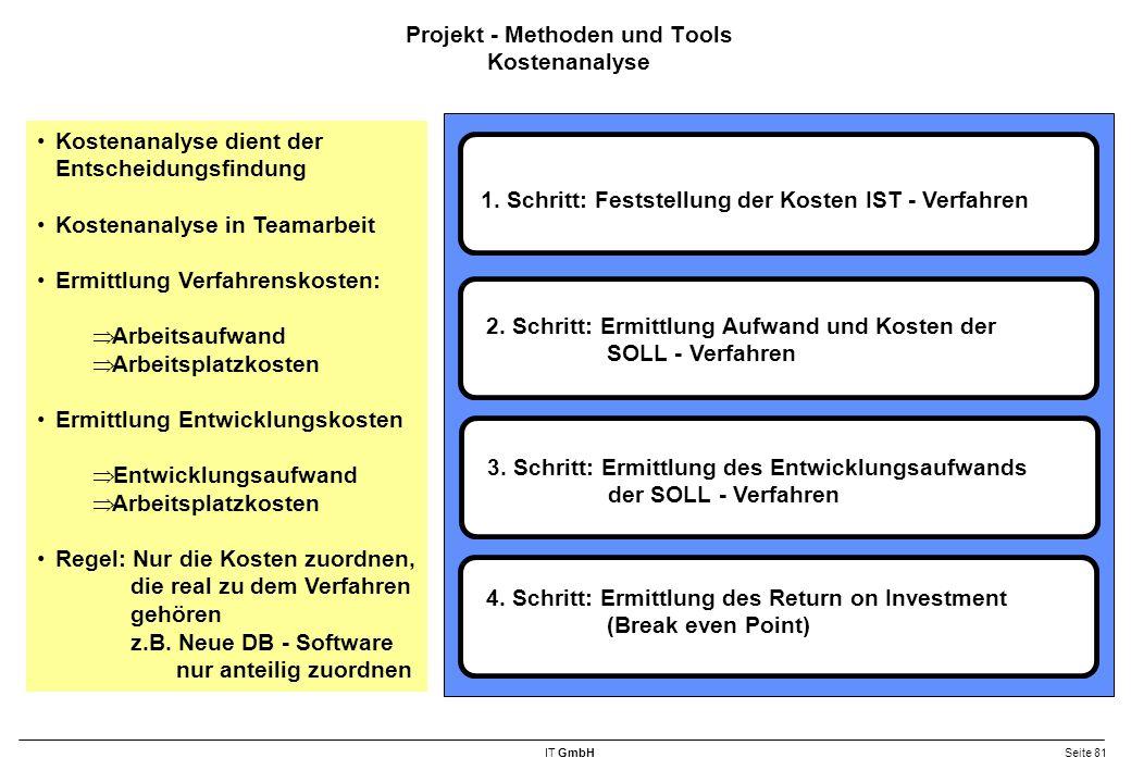 IT GmbHSeite 81 Projekt - Methoden und Tools Kostenanalyse 1.