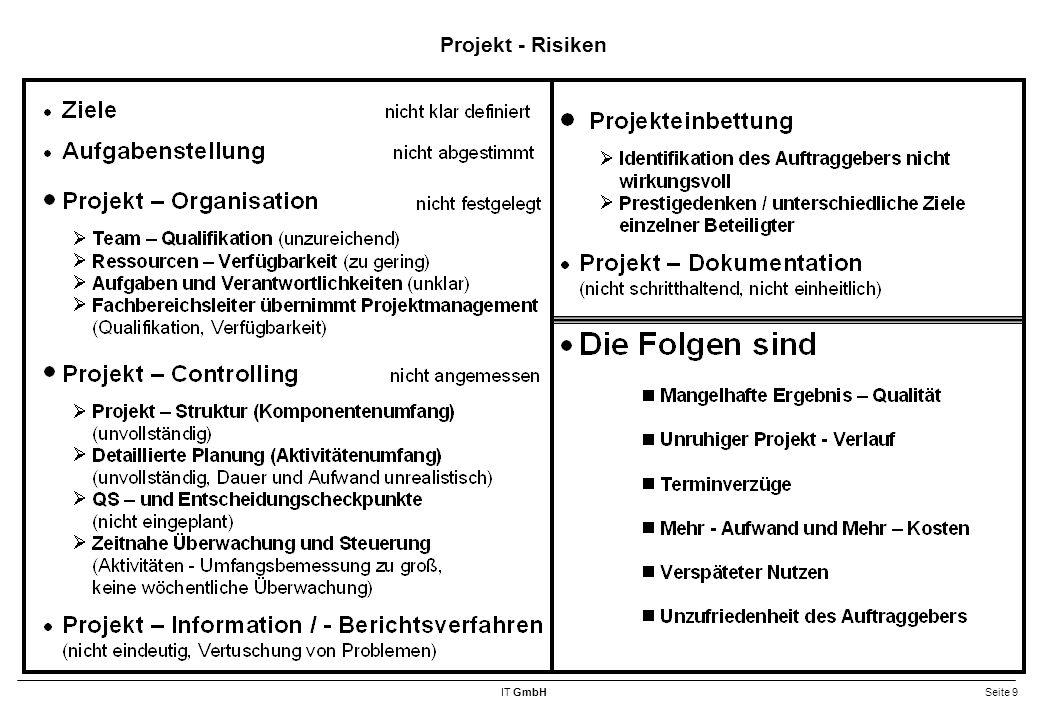 IT GmbHSeite 10 Aufwandsverteilung bei ORG / IT - Projekten 3 Anforderungs- konzeption 1 Problem- Beschreibung 2 Studie 4 Detail- entwicklung 5 System- Realisierung 6 System- Einführung 7 System- Wartung 4 %8 %17 %25 % 17 %4 % 1 %3 %6 %24 %30 %24 %12 % Aufwand (MT) Phase Anteil mit PM Anteil historisch Dauer (ZT) Aufwandsverteilung historisch (Gesamt - Aufwand höher) Aufwandsverteilung mit PM - Methoden (Gesamt - Aufwand niedriger)