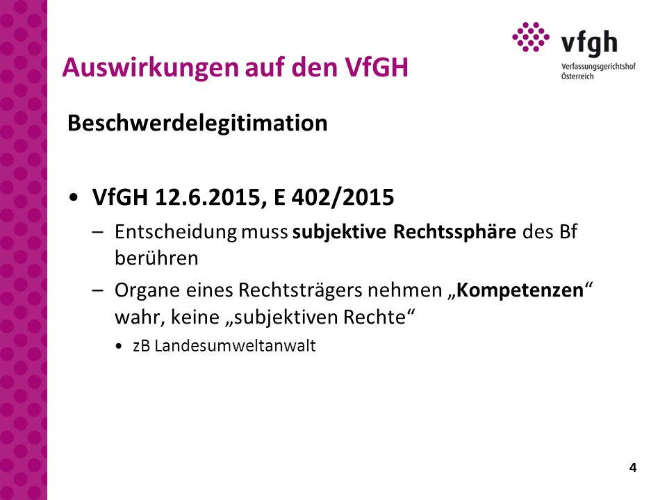 4 Auswirkungen auf den VfGH Beschwerdelegitimation VfGH 12.6.2015, E 402/2015 –Entscheidung muss subjektive Rechtssphäre des Bf berühren –Organe eines
