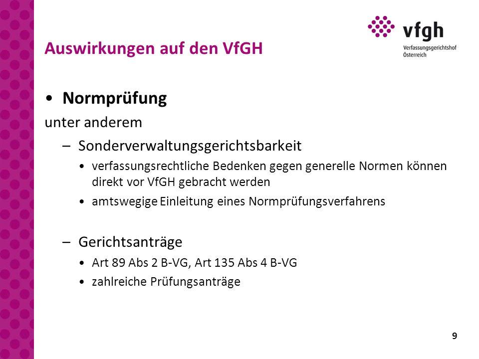 9 Auswirkungen auf den VfGH Normprüfung unter anderem –Sonderverwaltungsgerichtsbarkeit verfassungsrechtliche Bedenken gegen generelle Normen können d