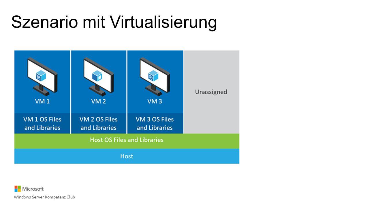 Lync and Learn mit Manfred Helber 22.01.: Neuerungen Hyper-V in Windows Server 2016 25.01.: Lizenzierung von Windows Server 2016 11.02.: Storage-Features in Windows Server 2016 24.02.: Nano Server Deployment mit Windows Server 2016 - How to 29.02.: Lizenzierung von Windows Server 2016 Alle Lync and Learn Termine unter: http://www.windows-server-kompetenz-club.de/de/lyncandlearn