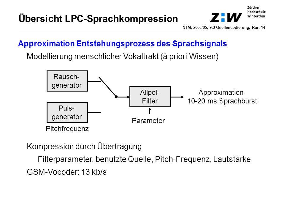 Übersicht LPC-Sprachkompression Approximation Entstehungsprozess des Sprachsignals Modellierung menschlicher Vokaltrakt (à priori Wissen) Kompression durch Übertragung Filterparameter, benutzte Quelle, Pitch-Frequenz, Lautstärke GSM-Vocoder: 13 kb/s Rausch- generator Puls- generator Allpol- Filter Parameter Approximation 10-20 ms Sprachburst Pitchfrequenz NTM, 2006/05, 9.3 Quellencodierung, Rur, 14