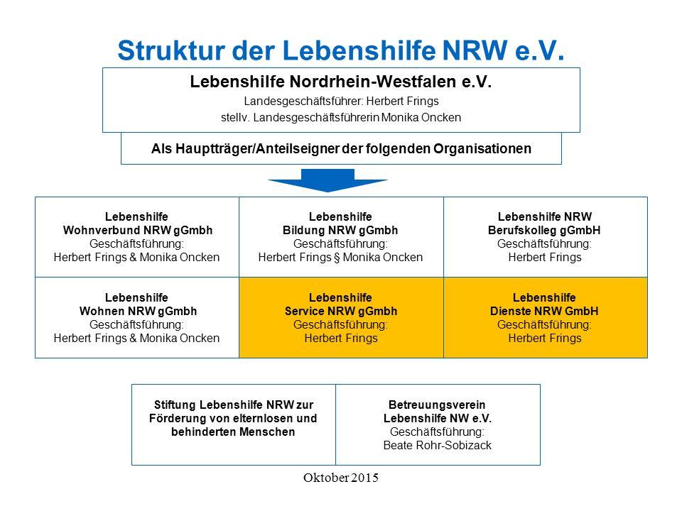 Struktur der Lebenshilfe NRW e.V. Lebenshilfe Nordrhein-Westfalen e.V. Landesgeschäftsführer: Herbert Frings stellv. Landesgeschäftsführerin Monika On