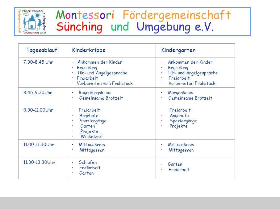 Montessori Fördergemeinschaft Sünching und Umgebung e.V. TagesablaufKinderkrippeKindergarten 7.30-8.45 Uhr · Ankommen der Kinder · Begrüßung · Tür- un