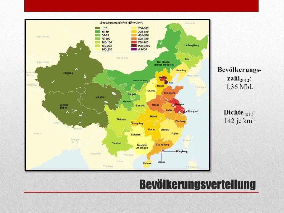 Bevölkerungsverteilung Bevölkerungs- zahl 2012 : 1,36 Mld. Dichte 2012 : 142 je km 2