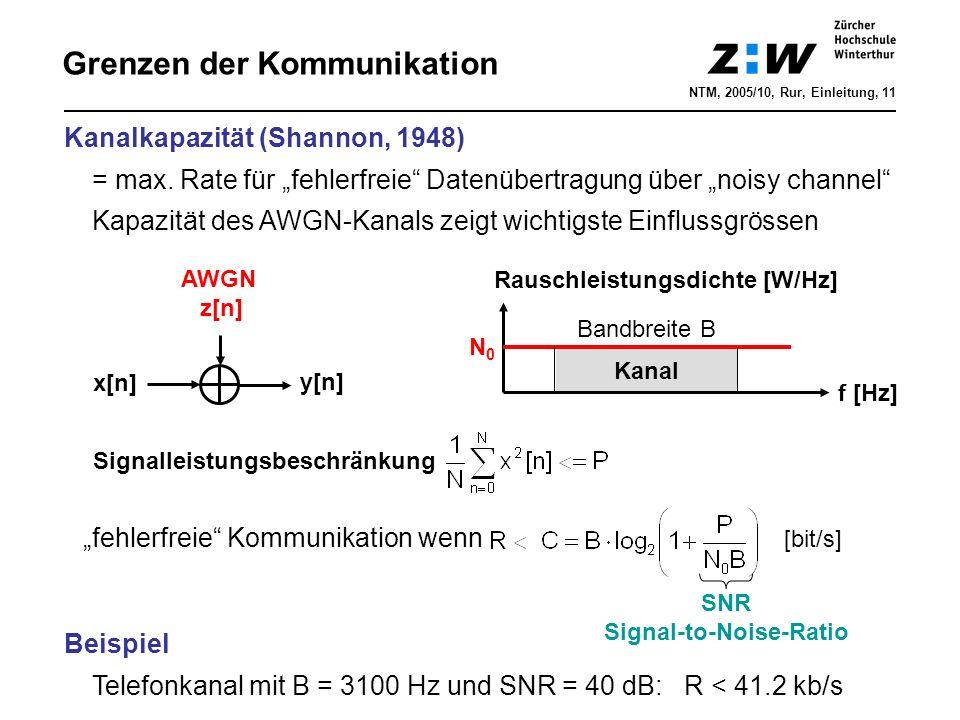 """Grenzen der Kommunikation NTM, 2005/10, Rur, Einleitung, 11 x[n] AWGN z[n] y[n] N0N0 f [Hz] Rauschleistungsdichte [W/Hz] Kanal Bandbreite B """"fehlerfreie Kommunikation wenn [bit/s] Kanalkapazität (Shannon, 1948) = max."""