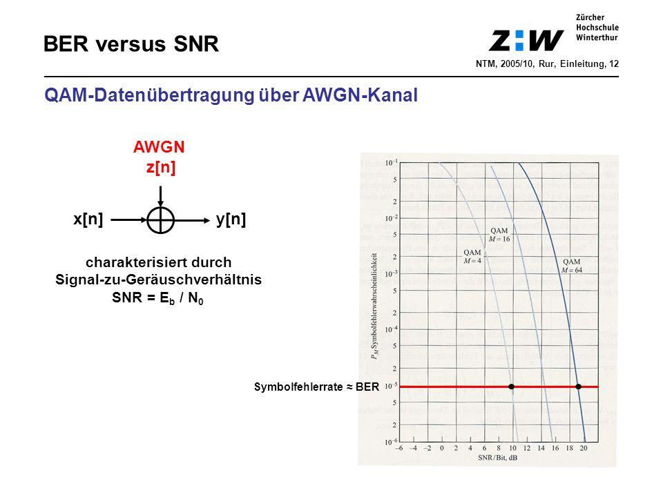 BER versus SNR NTM, 2005/10, Rur, Einleitung, 12 x[n] AWGN z[n] y[n] QAM-Datenübertragung über AWGN-Kanal charakterisiert durch Signal-zu-Geräuschverhältnis SNR = E b / N 0 Symbolfehlerrate ≈ BER