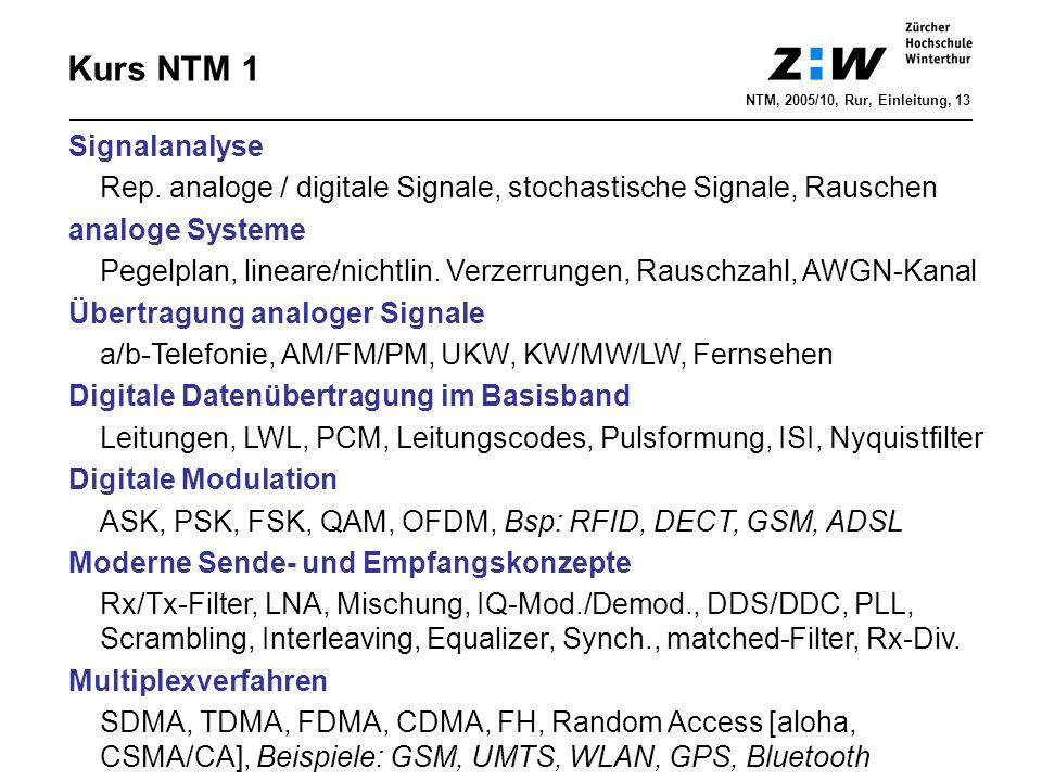 Kurs NTM 1 NTM, 2005/10, Rur, Einleitung, 13 Signalanalyse Rep.