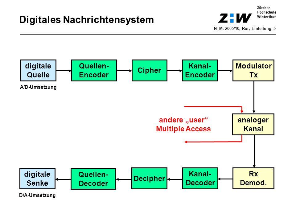 digitale Quelle Quellen- Encoder Cipher Kanal- Encoder A/D-Umsetzung analoger Kanal digitale Senke Decipher Kanal- Decoder D/A-Umsetzung Modulator Tx Rx Demod.