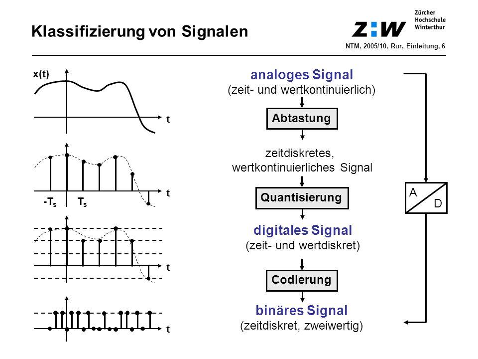 Klassifizierung von Signalen x(t) t t analoges Signal (zeit- und wertkontinuierlich) zeitdiskretes, wertkontinuierliches Signal digitales Signal (zeit- und wertdiskret) binäres Signal (zeitdiskret, zweiwertig) t TsTs -T s t Abtastung Quantisierung Codierung A D NTM, 2005/10, Rur, Einleitung, 6