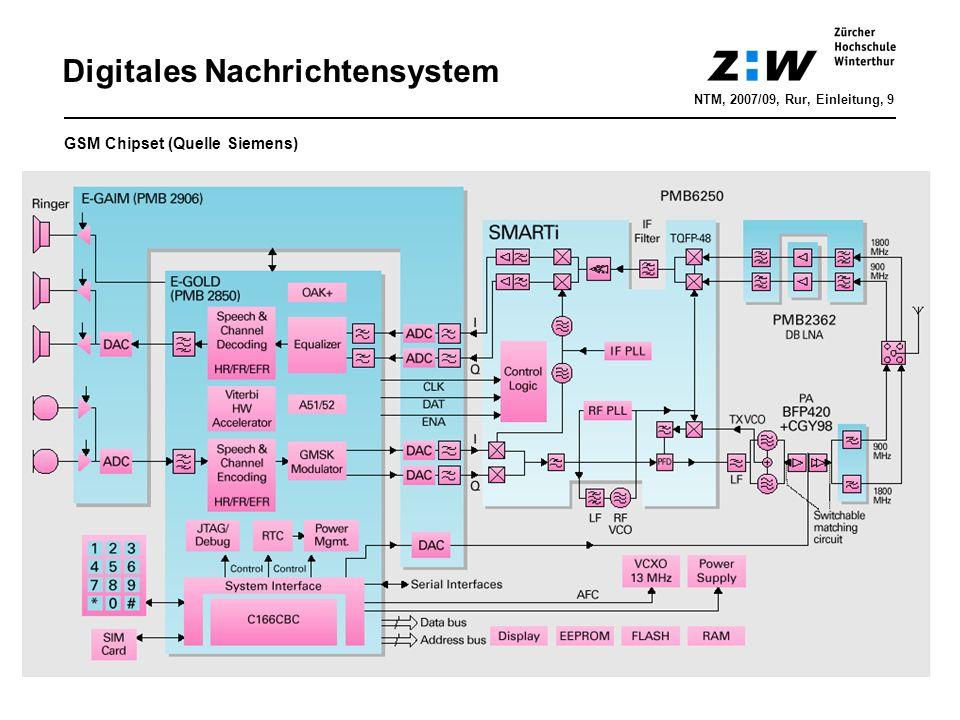 Digitales Nachrichtensystem NTM, 2007/09, Rur, Einleitung, 9 GSM Chipset (Quelle Siemens)