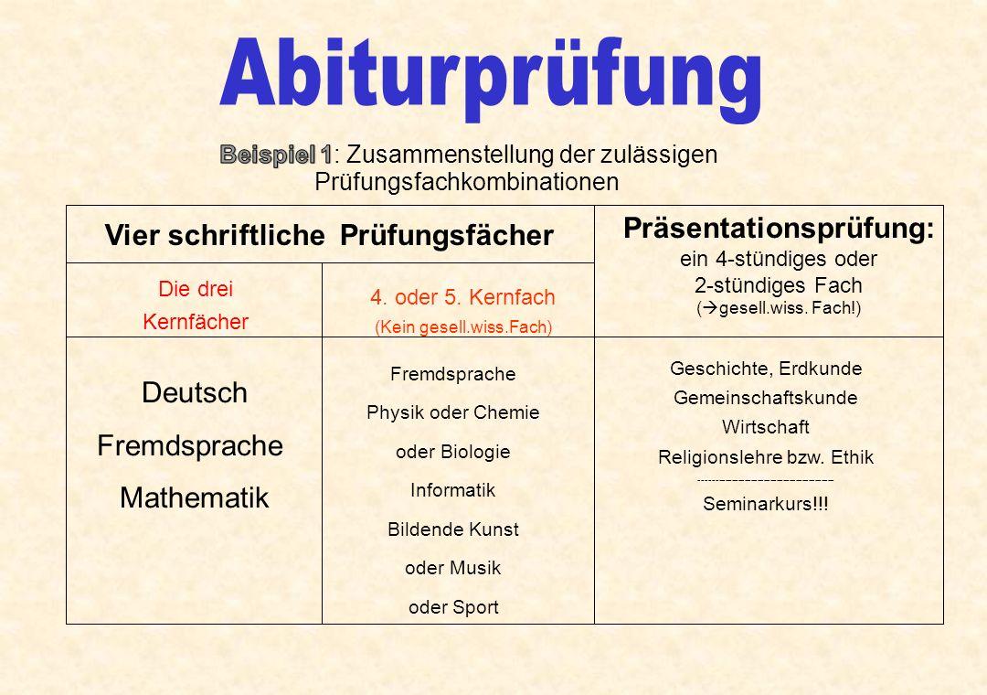 Vier schriftliche Prüfungsfächer Präsentationsprüfung: ein 4-stündiges oder 2-stündiges Fach (  gesell.wiss. Fach!) Deutsch Fremdsprache Mathematik F