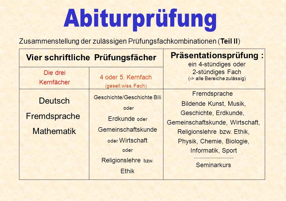 Vier schriftliche Prüfungsfächer Präsentationsprüfung : ein 4-stündiges oder 2-stündiges Fach (-> alle Bereiche zulässig) Deutsch Fremdsprache Mathema