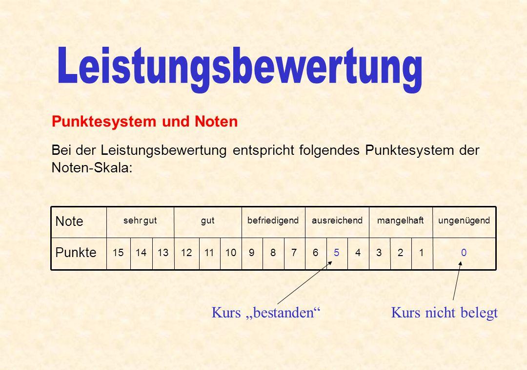 Punktesystem und Noten Bei der Leistungsbewertung entspricht folgendes Punktesystem der Noten ‑ Skala: 0123456789101112131415 Punkte ungenügendmangelh