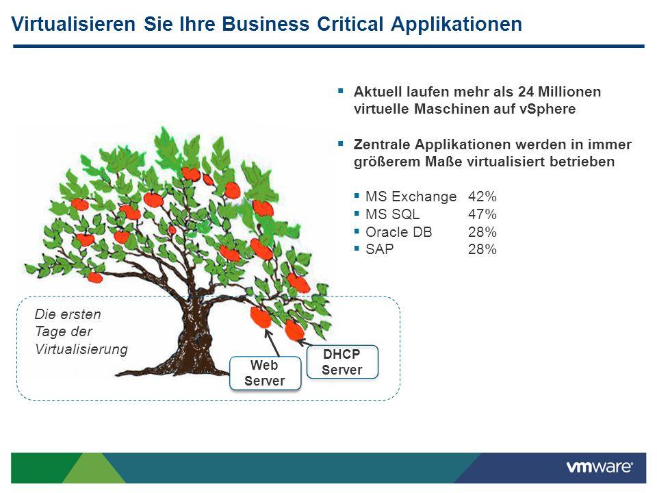 Virtualisieren Sie Ihre Business Critical Applikationen  Aktuell laufen mehr als 24 Millionen virtuelle Maschinen auf vSphere  Zentrale Applikatione