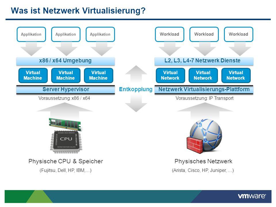 Was ist Netzwerk Virtualisierung.