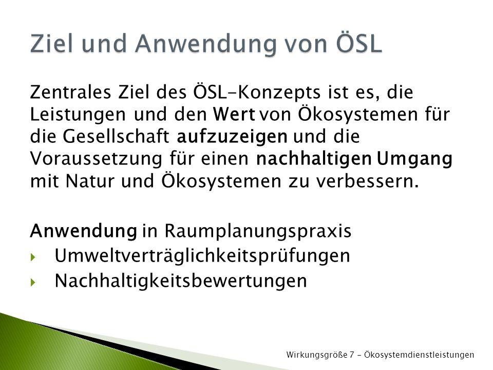 Zentrales Ziel des ÖSL-Konzepts ist es, die Leistungen und den Wert von Ökosystemen für die Gesellschaft aufzuzeigen und die Voraussetzung für einen n