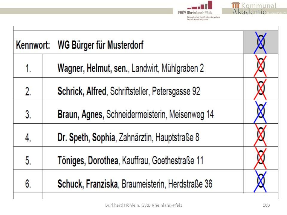 Burkhard Höhlein, GStB Rheinland-Pfalz103