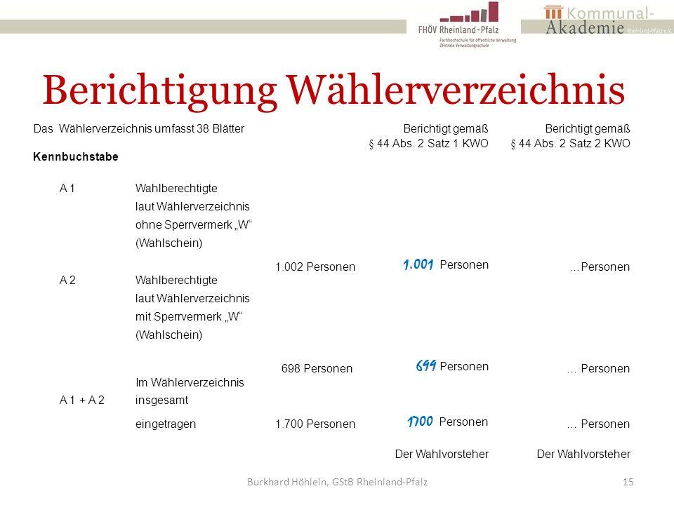 Berichtigung Wählerverzeichnis Burkhard Höhlein, GStB Rheinland-Pfalz15 Das Wählerverzeichnis umfasst 38 Blätter Berichtigt gemäß § 44 Abs. 2 Satz 1 K
