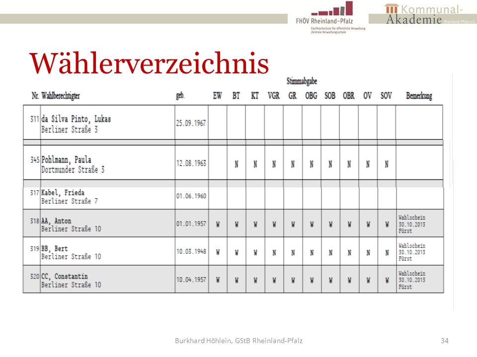 Wählerverzeichnis Burkhard Höhlein, GStB Rheinland-Pfalz34