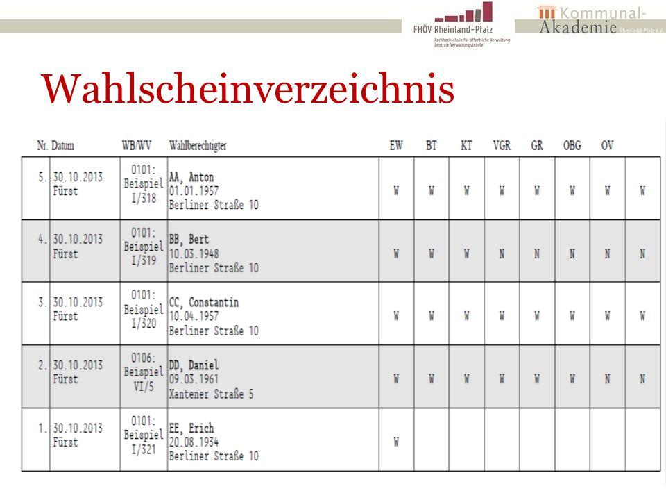 Wahlscheinverzeichnis Burkhard Höhlein, GStB Rheinland-Pfalz42