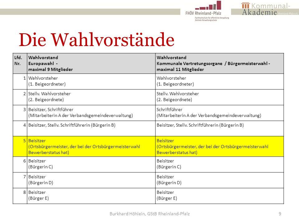 Die Wahlvorstände Burkhard Höhlein, GStB Rheinland-Pfalz9 Lfd. Nr. Wahlvorstand Europawahl - maximal 9 Mitglieder Wahlvorstand Kommunale Vertretungsor