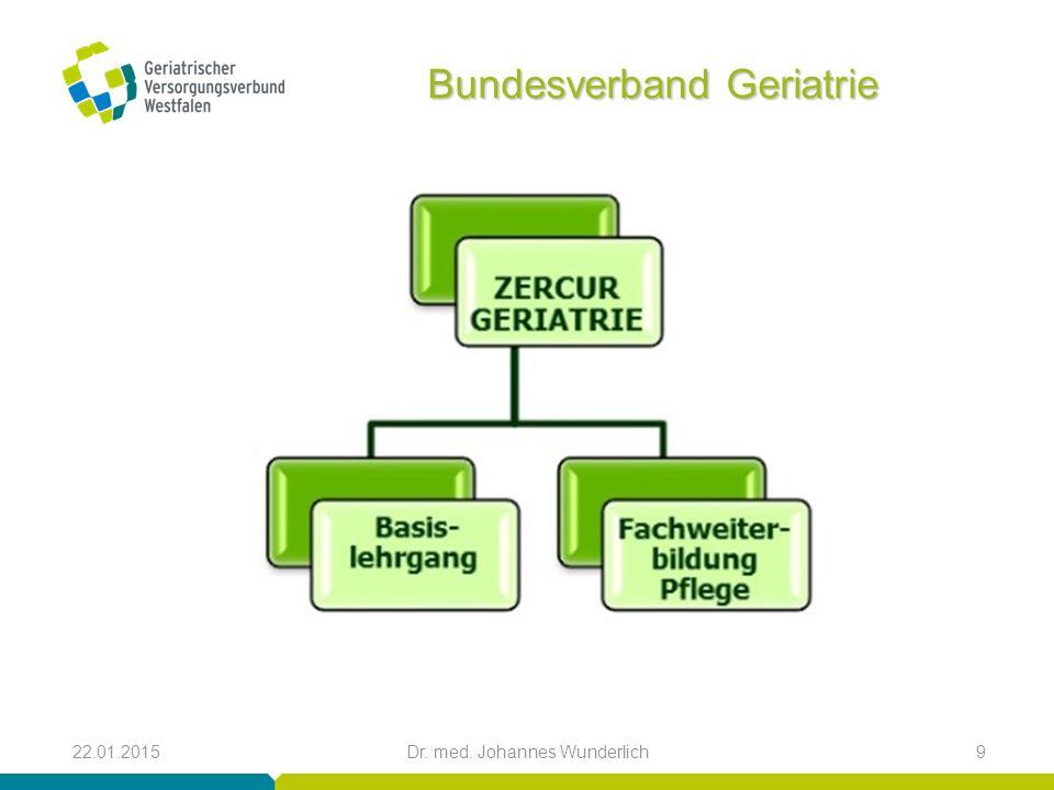 Bundesverband Geriatrie 22.01.2015Dr. med. Johannes Wunderlich9