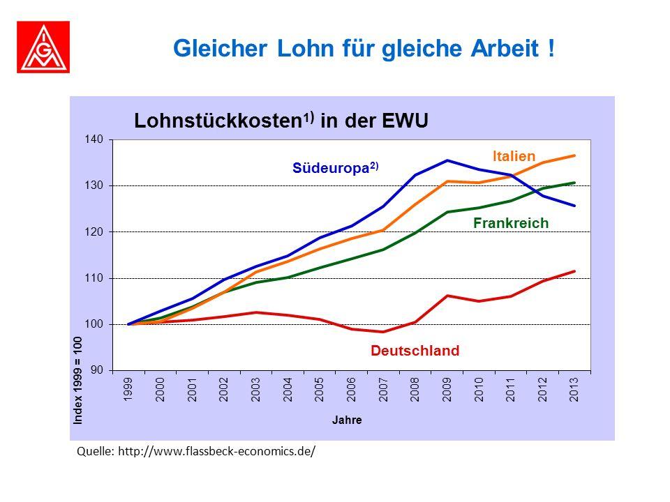 Gleicher Lohn für gleiche Arbeit ! Quelle: http://www.flassbeck-economics.de/