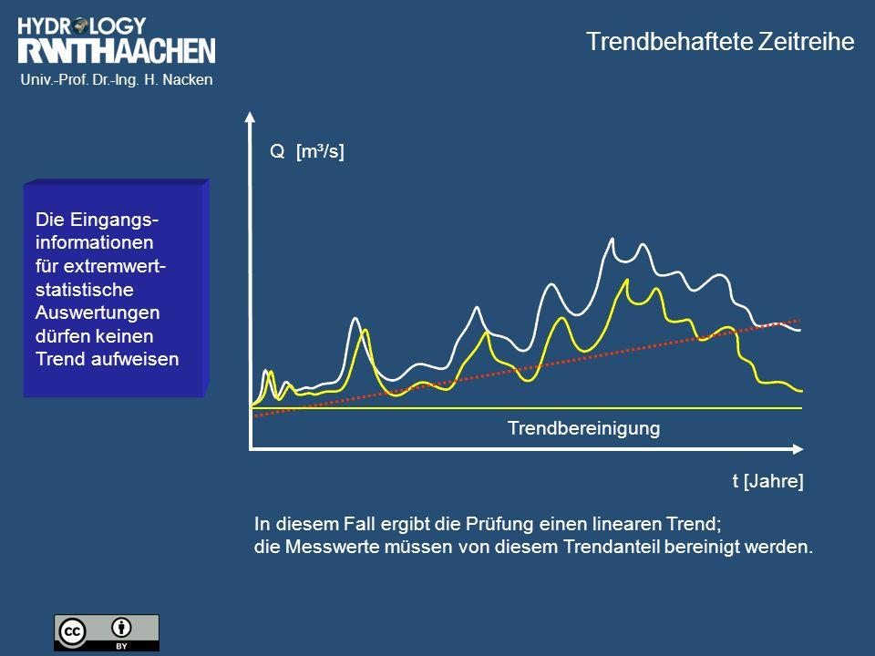 Univ.-Prof. Dr.-Ing. H. Nacken Q [m³/s] t [Jahre] Trendbereinigung Die Eingangs- informationen für extremwert- statistische Auswertungen dürfen keinen