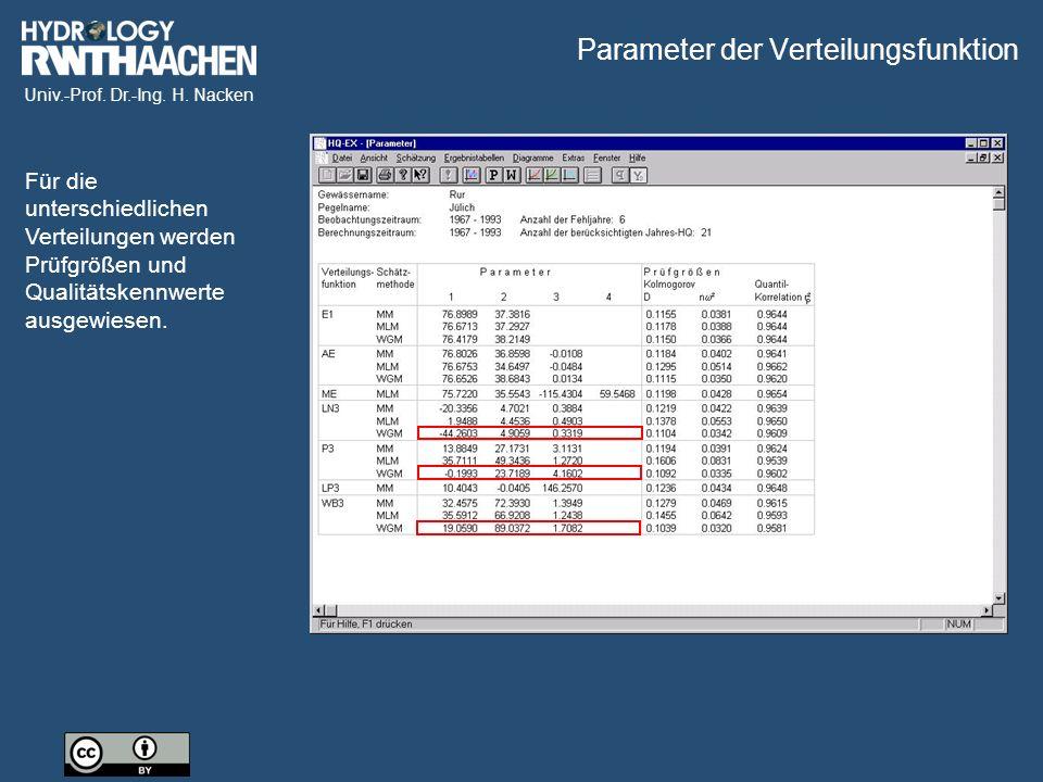 Univ.-Prof. Dr.-Ing. H. Nacken Für die unterschiedlichen Verteilungen werden Prüfgrößen und Qualitätskennwerte ausgewiesen. Parameter der Verteilungsf