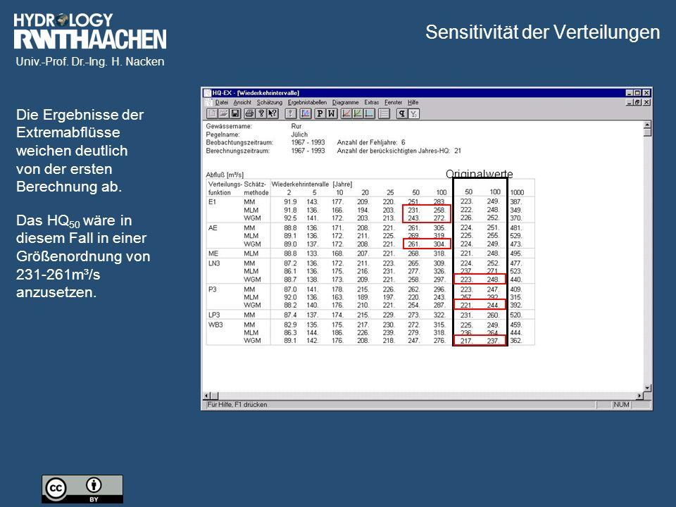 Univ.-Prof. Dr.-Ing. H. Nacken Originalwerte Die Ergebnisse der Extremabflüsse weichen deutlich von der ersten Berechnung ab. Das HQ 50 wäre in diesem