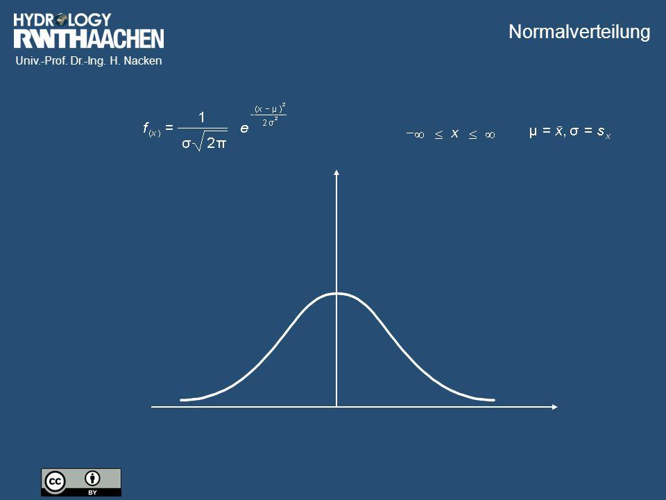 Univ.-Prof. Dr.-Ing. H. Nacken Normalverteilung