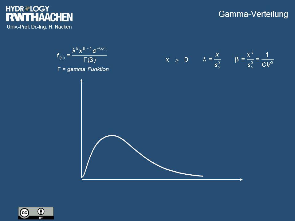 Univ.-Prof. Dr.-Ing. H. Nacken Gamma-Verteilung