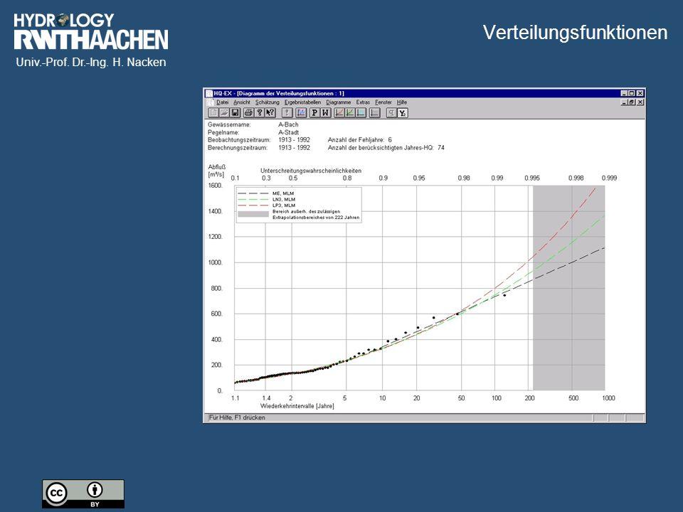 Univ.-Prof. Dr.-Ing. H. Nacken Verteilungsfunktionen