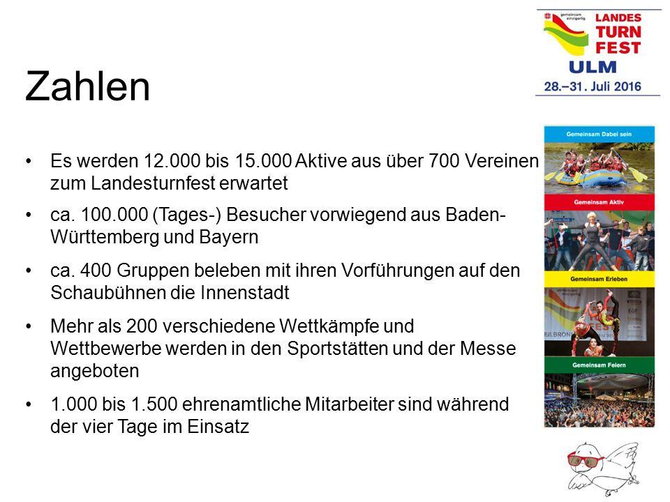 Es werden 12.000 bis 15.000 Aktive aus über 700 Vereinen zum Landesturnfest erwartet ca. 100.000 (Tages-) Besucher vorwiegend aus Baden- Württemberg u