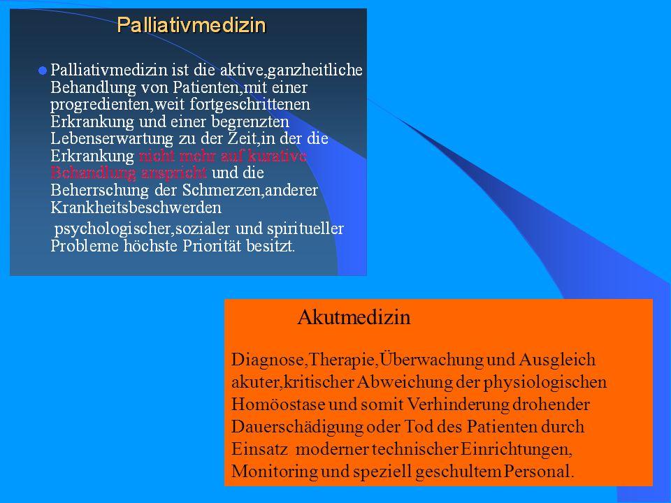 M.PREITSCHOPF 2015 kurativ : palliativ Forschung Sehr intensiv in weltweit zahlreichen universitären und industriellen Einrichtungen.