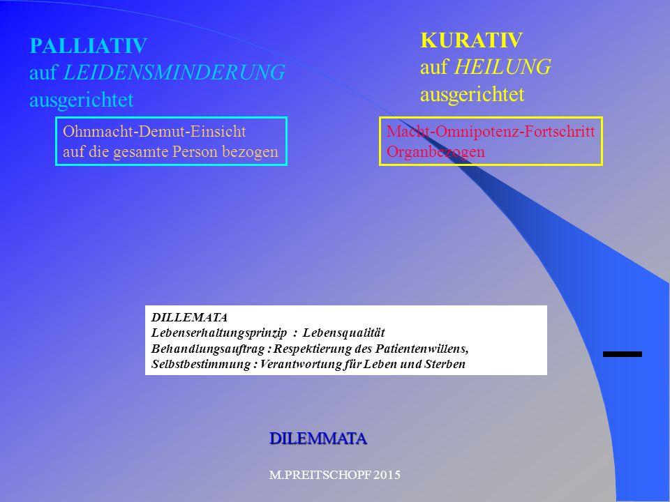 M.PREITSCHOPF 2015 Verdienste der modernen kurativen Medizin Substanzen die die Medizin in den letzten 25 Jahre revolutionierten: 5-HT3-Antagonosten,Synthetische Insuline,atypische Antipsychotika Aromatasehemmer,AT-1-Blocker,Bisphosphonate,COX-2-Hemmer Erythropoietin,neue Gerinnungshemmer(Clopidrogel,Dabigatran) HIV-Therapie,Immunsupressiva,Onkologika(monoklonale AK, Tyrosinkinasehemmer)Protonenpumpeninhibitoren,SSRI,Statine, TNF-alpha-Inhibitoren Medizintechnische Entwicklungen: CT,MRT,PET-CT,endoskopische Verfahren,PM,Insulinpumpensyst.