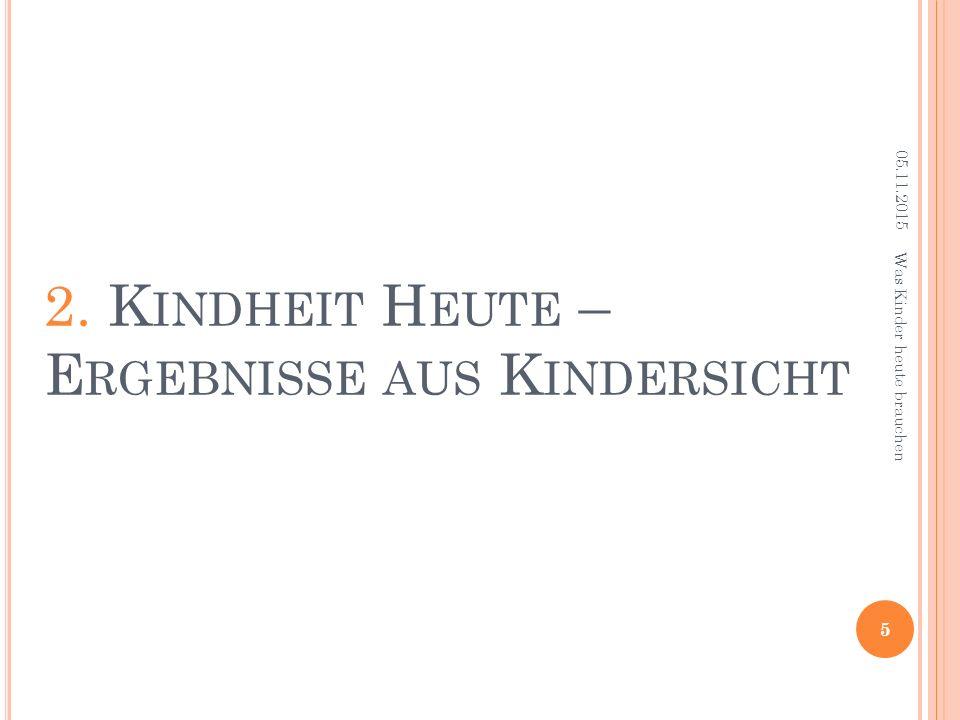 2. K INDHEIT H EUTE – E RGEBNISSE AUS K INDERSICHT 05.11.2015 5 Was Kinder heute brauchen