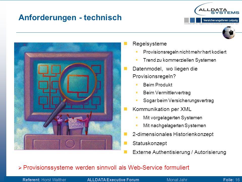ALLDATA Executive Forum Monat JahrReferent: Horst WaltherFolie: 15 Vertriebssteuerung Unterstützung von Wettbewerben. Standardstatistiken zum Produkt-